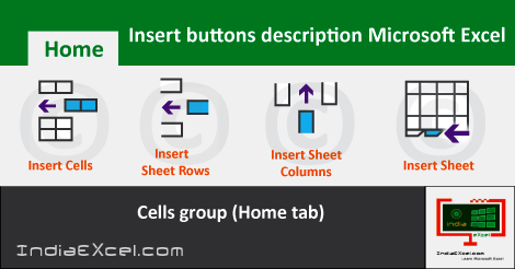 Insert buttons Cells group Home tab MS Excel