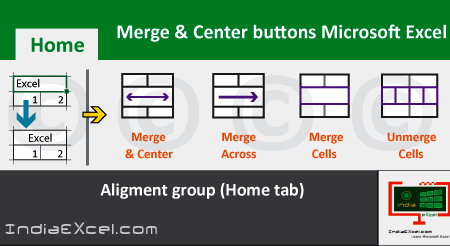 Merge Center buttons of Alignment group MS Excel 2016