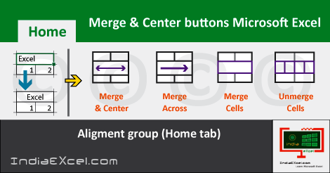 Merge Center buttons Home tab MS Excel 2016