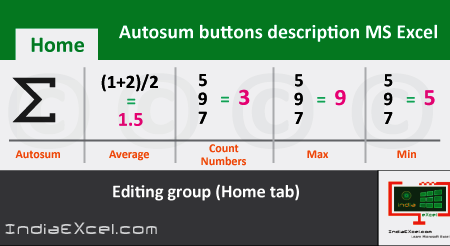 Multiple ways to use Autosum buttons functions Excel 2016