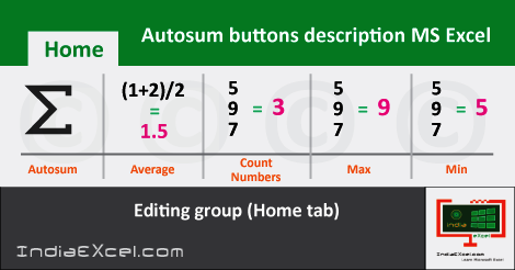 Using Autosum buttons functions Editing group MS Excel 2016