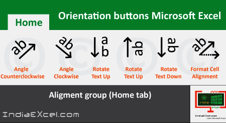 Orientation buttons of Alignment group Microsoft Excel