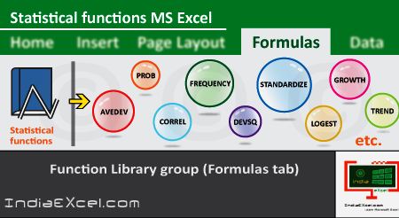 Statistical button functions of Function Library group Microsoft Excel