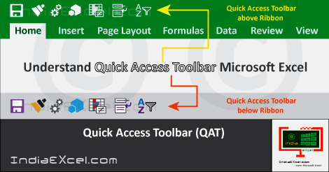 Learn Quick Access Toolbar (QAT) MS Excel 2016