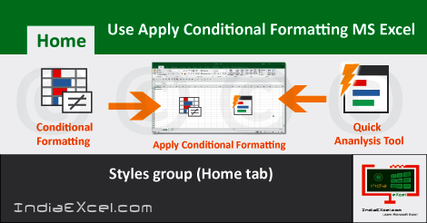 Use Apply Conditional Formatting worksheet MS Excel 2016
