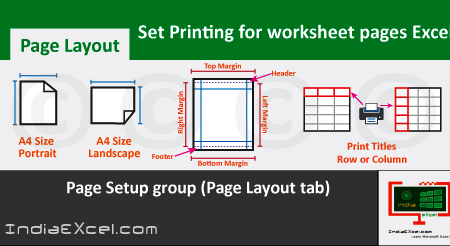 Set Printing for a worksheet document in MS Excel