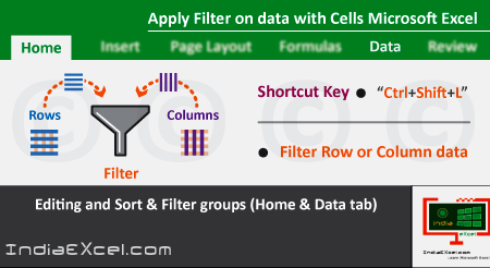 Apply Filter on data with Cells in worksheet Microsoft Excel