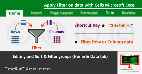 Apply Filter within data cells in worksheet MS Excel 2016