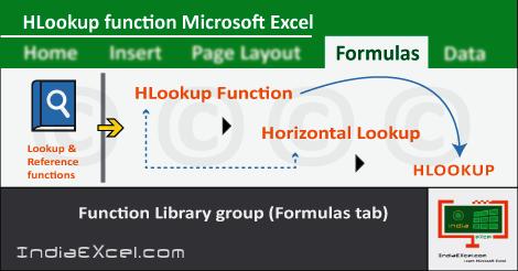 Hlookup Formula | Hlookup in Excel | Hlookup Function | Hlookup Example | Hlookup and Vlookup